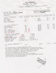 Мой липидный профиль и другие биохимические константы: все показатели идеальные!