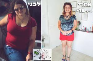 Похудение с помощью китайской медицины, до и после